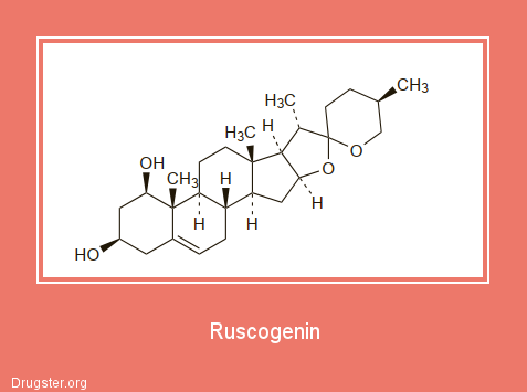 Ruscogenin Chemical formula